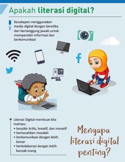 Mengenal Literasi Digital